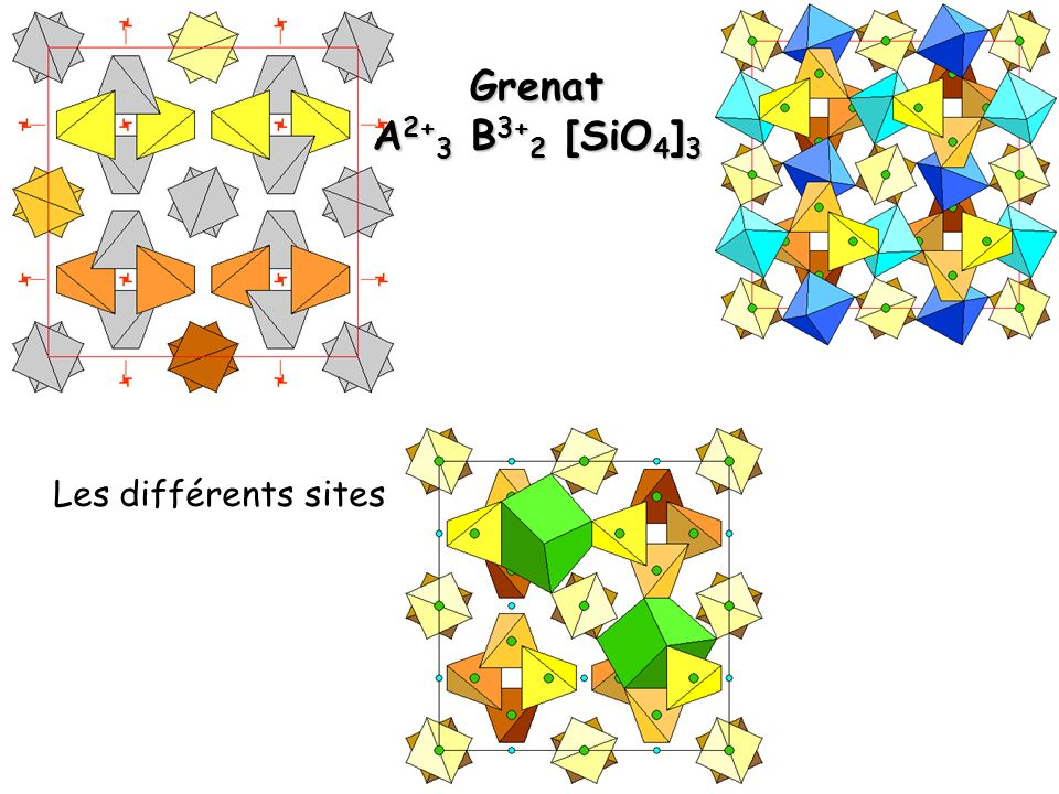 Grenat A2+3 B3+2 [SiO4]3 Les différents sites